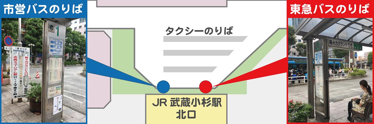 武蔵小杉駅からのバスご利用について
